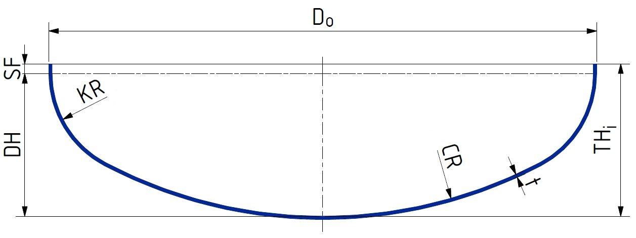 Elliptical bottom - torispherical head, ellipsoidal head
