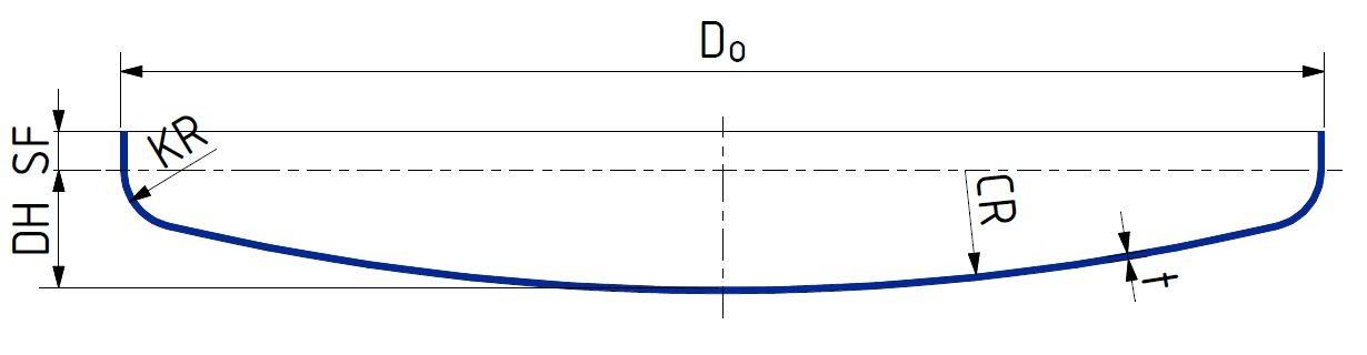 Calculating The Volume Of A Semi-ellipsoid Head